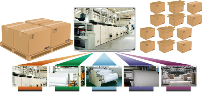 Self-adhesive Vinyl Film production process