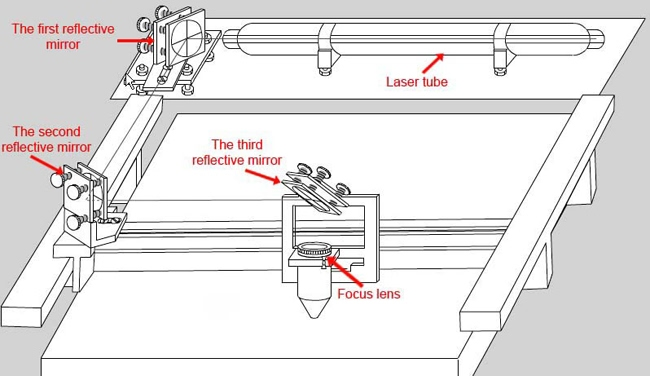 usage for Laser Engraver and Cutter Machine