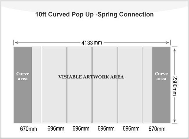 10ft Curved Pop Up Display(Graphic included)-Spring Connections details