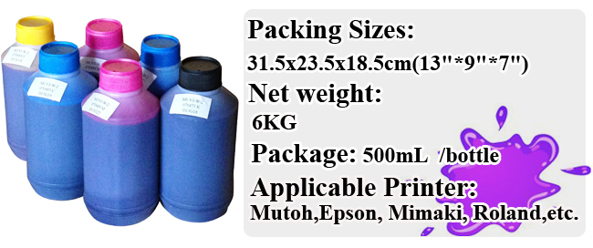 Sublimation Ink-BjtyI-002 details