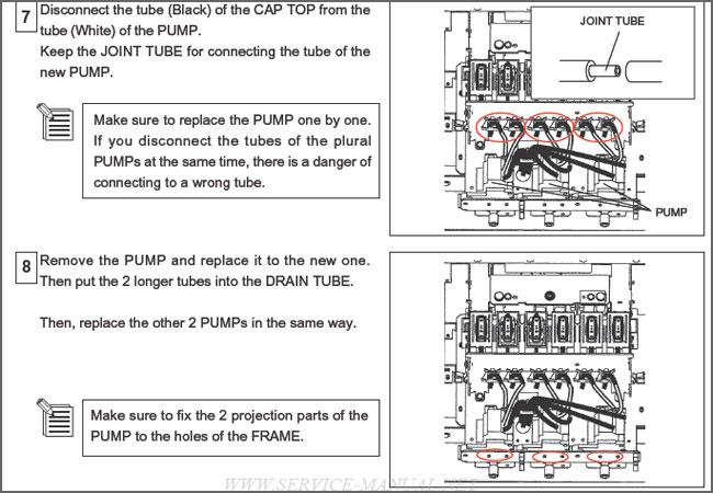 Roland SJ/SC-540 Solvent Resistant Ink Pump usage2