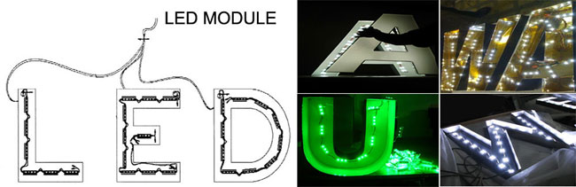 SMD 2835 Waterproof LED Module