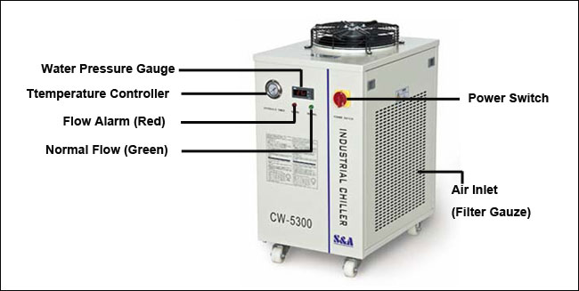 CW-5300 Industrial Water Chiller details 5