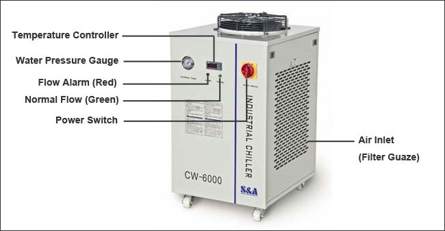 CW-6000 Industrial Water Chiller details 1