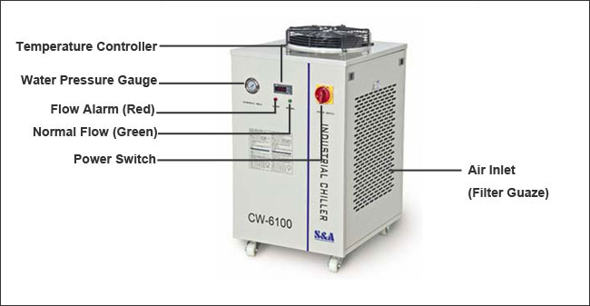 CW-6100 Industrial Water Chiller details 1