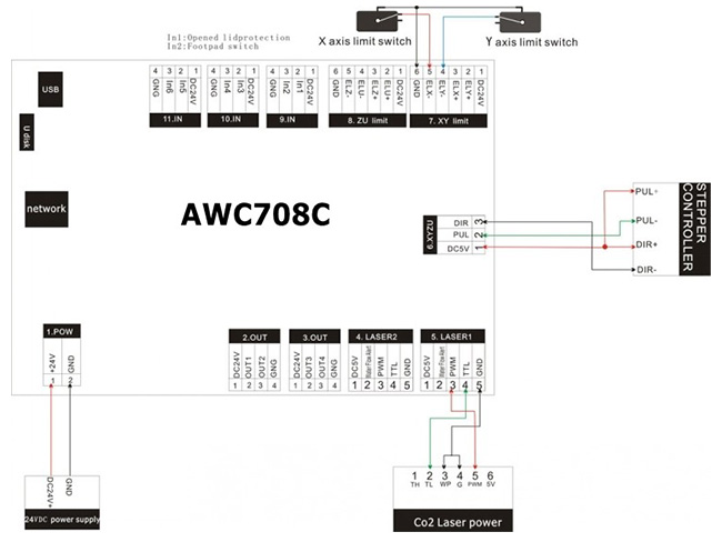 trocen anywells awc708c lite laser controller system  co2