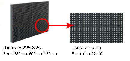 P10 outdoor SMD3 in 1 Full Color Screen