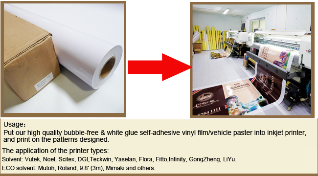 Self-adhesive Vinyl Film usage
