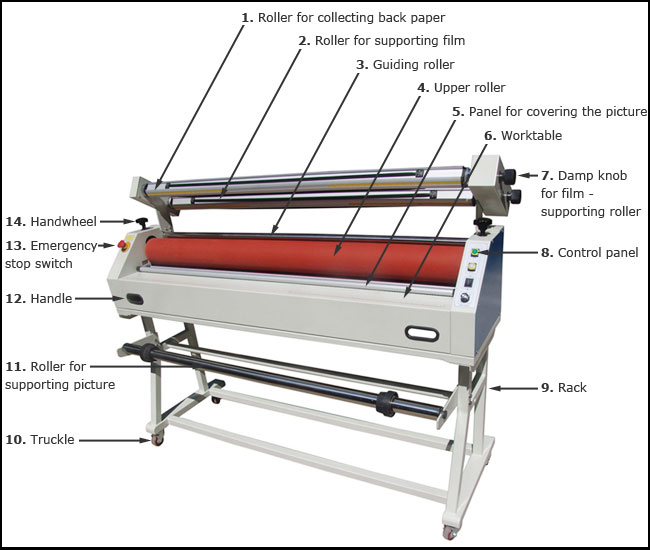 Cold Laminator structure