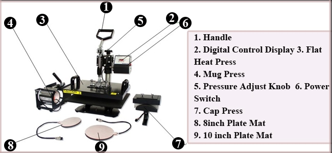 5 in 1 Combo Heat Press Machine  details
