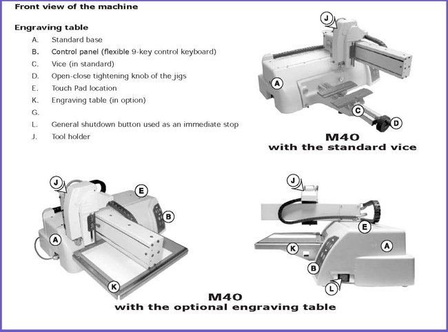 M40 engraving Machine instruction