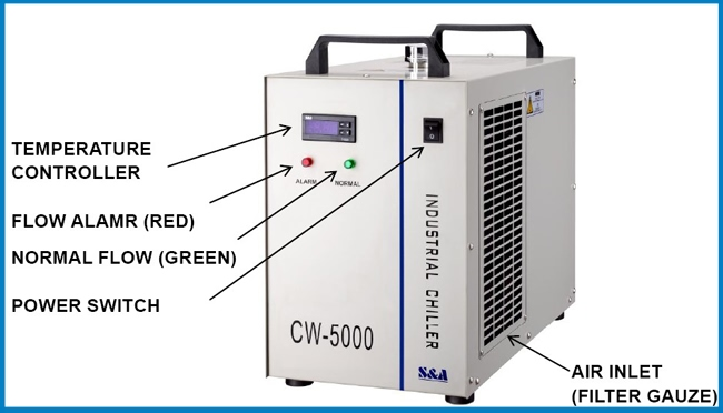 CW-5000AK Water Chiller details