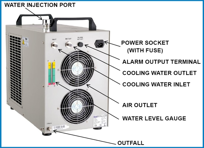 (1931) CW-5000AG Water Chiller for Single 120W CO2 Laser Tube Cooling AC details