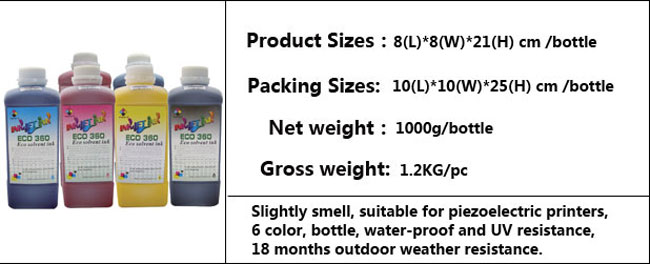 Compatible Roland SP-VP-XC ECO Solvent Ink details