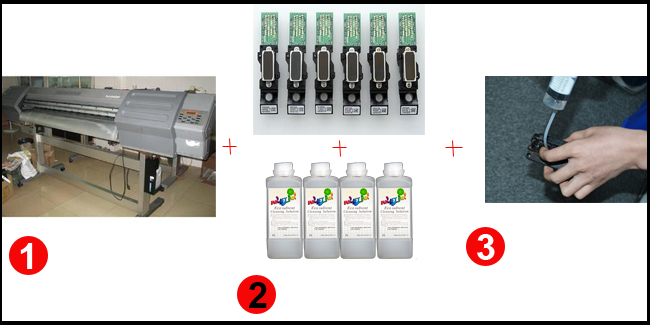 Compatible ECO Ink Cleaning Solution usage