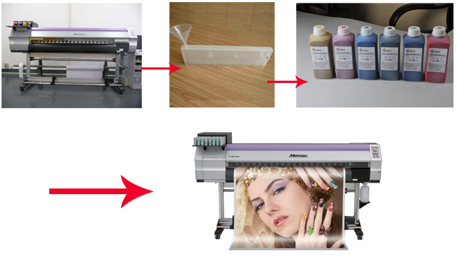 Compatible Mimaki ECO Solvent Ink usage