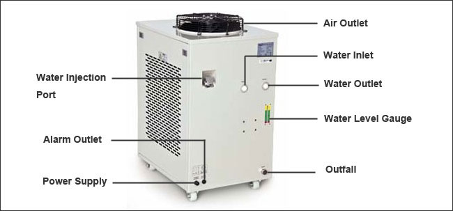CW-6100 Industrial Water Chiller details 2