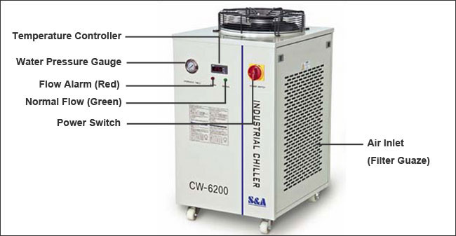 CW-6200 Industrial Water Chiller details 1