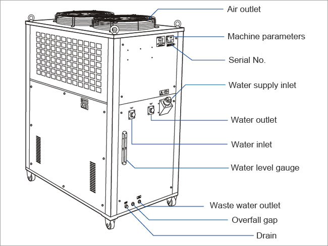 Industrial Water Chiller details 2