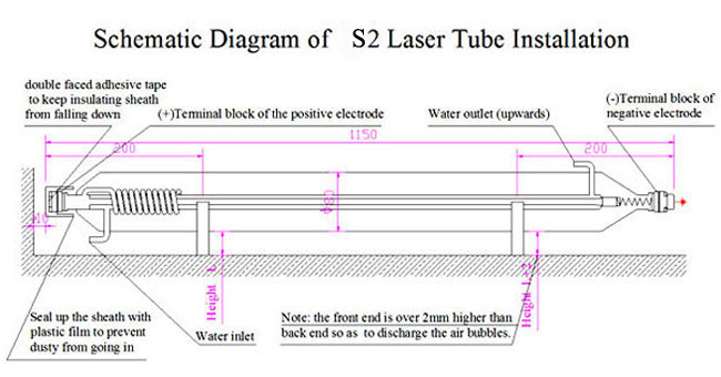 RECI CO2 Laser Tube Usage