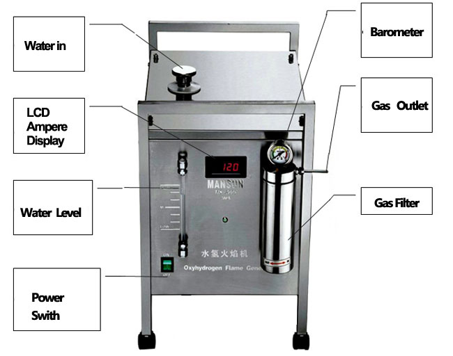 60A 300W Stainless Steel Made Oxygen Hydrogen Flame Generator Acrylic Polishing Machine,55-60L with 1 Gas Torch free