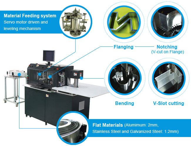 Multifunction Automatic CNC Metal Channel Letter Bending Machine