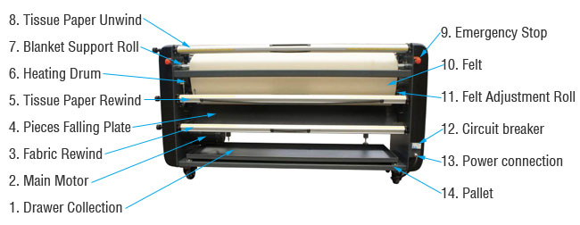 Roll-to-Roll Large Format Heat Transfer Machine 1720P (Electric -warming Machine)