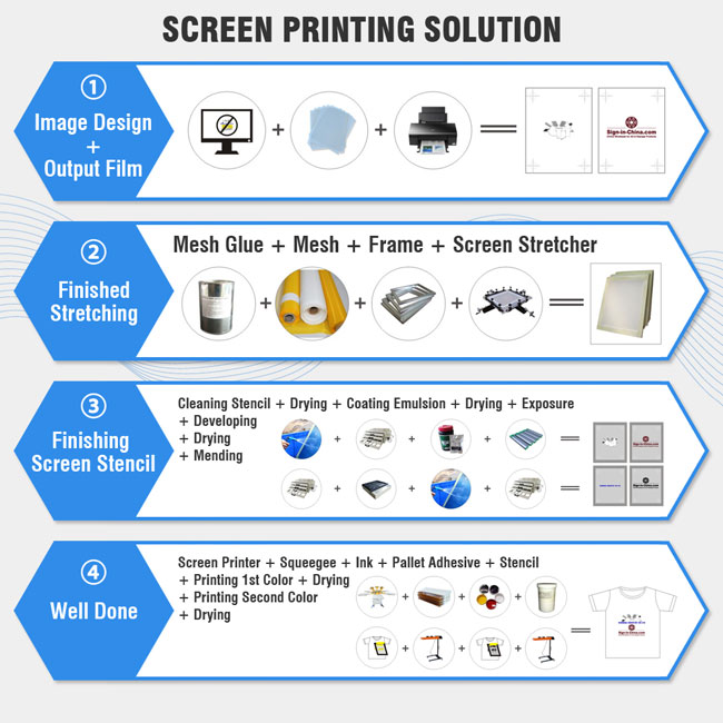 Min LED Exposure Machine Screen Printing Equipment