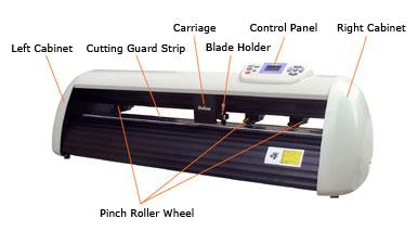 Vinyl Cutter Replacement Parts Order Online